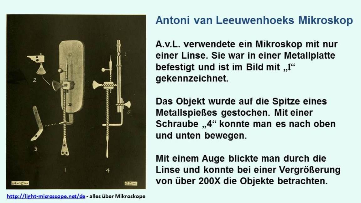 Antoni van Leeuwenhoek Mikroskop